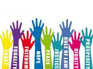 macam hak asasi manusia
